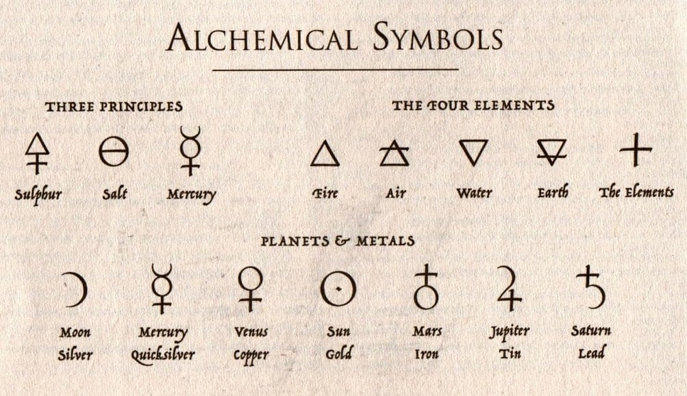 Alchemic symbols chart