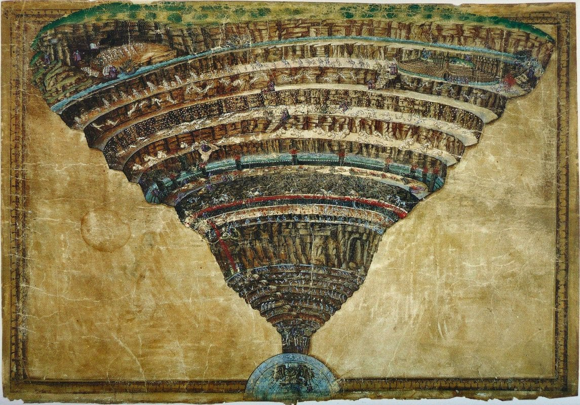 Sandro Botticellis map of the seven levels of hell