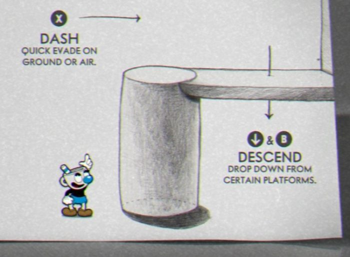 Mugman wanders through a drawing that acts as a tutorial on what the buttons do.