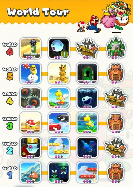 The World Tour Level Select screen in Super Mario Run
